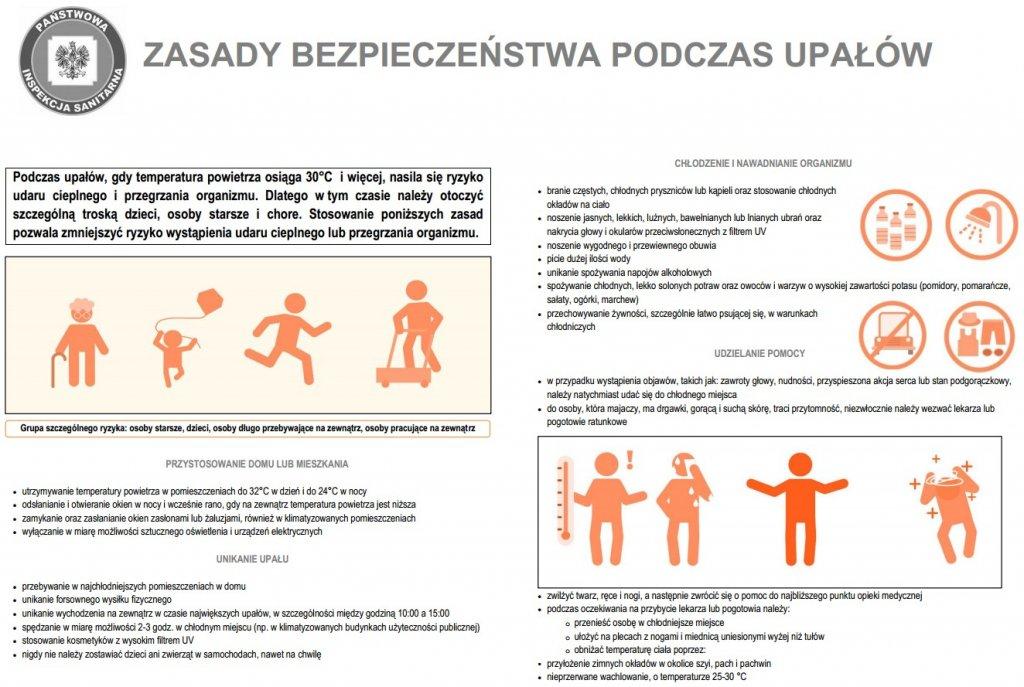 Zasady bezpieczeństwa podczas upałów