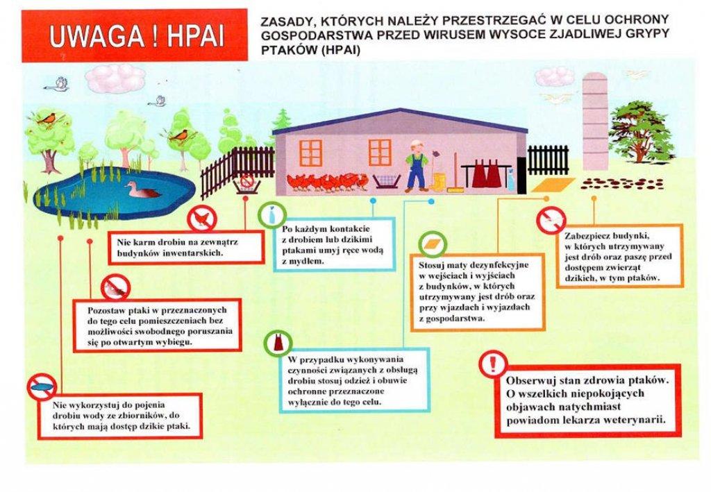 Informacje dla hodowców drobiu